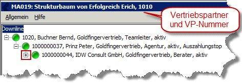 4. Produktbild FABIS Vertriebssystem Vertriebsorganisation