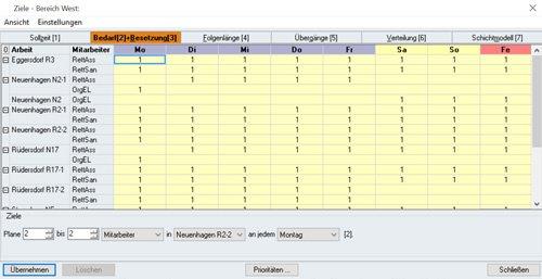 2. Produktbild SP_Data Personaleinsatzplanung