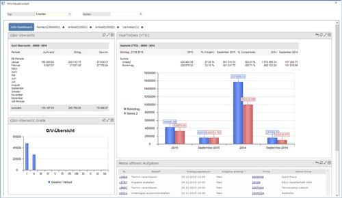 2. Produktbild WinLine - ERP Komplettlösung