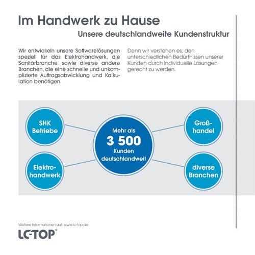 5. Produktbild LC-TOP Kundendienstsoftware für Sanitär-Heizung-Klima (SHK)