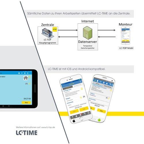 22. Produktbild LC-TOP-Zeiterfassung - Arbeitszeitenprofile Ihrer Mitarbeiter