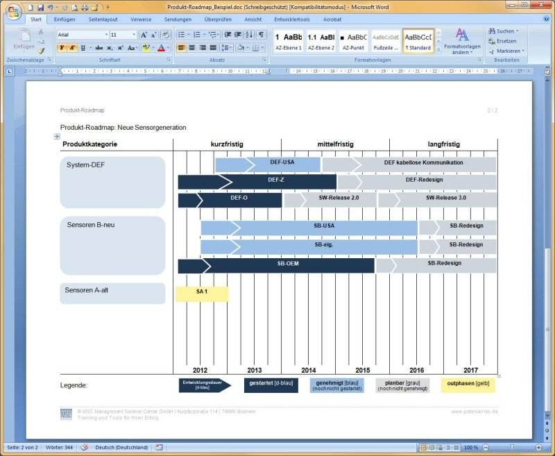 pics photos software roadmap template excel
