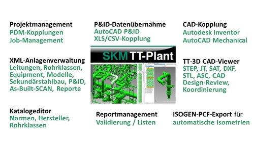 1. Produktbild TT-PLANT - 3D CAD Lösung für die Rohrleitungsplanung