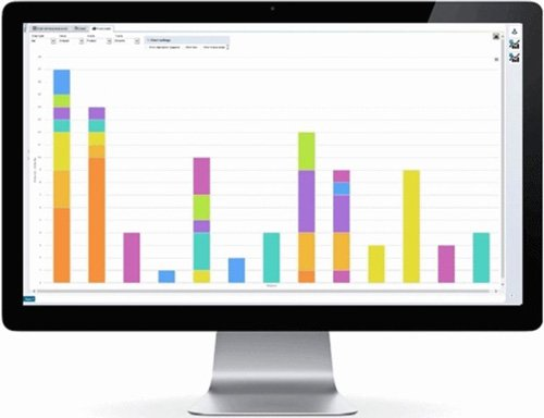 3. Produktbild Unit4 Financials - Finanzbuchhaltung und Controllingsoftware