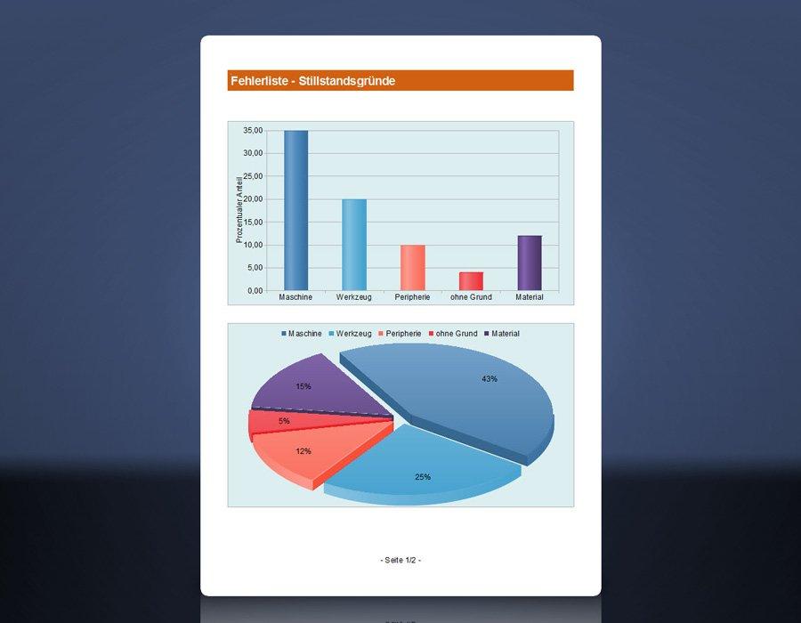 2. Produktbild MDE::Plus Prozessdatenerfassung