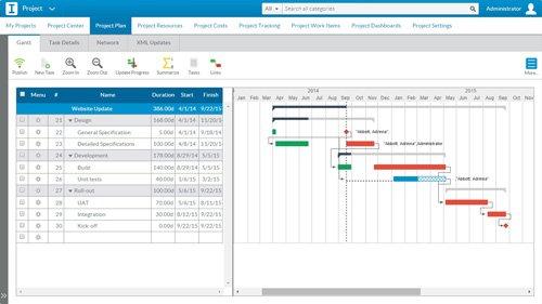 3. Produktbild Sciforma Projekt- und Portfoliomanagement