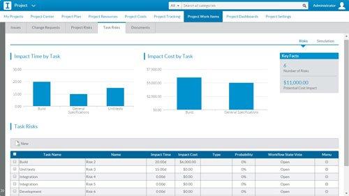 4. Produktbild Sciforma Projekt- und Portfoliomanagement