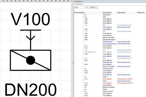 3. Produktbild PlantEngineer: P&ID-Software f�r den Anlagenbau