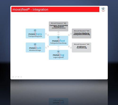 4. Produktbild move)fleet � Fuhrparkverwaltung Software