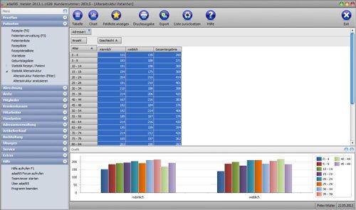 adad95 - Die Statistiken, in allen Bereichen lassen sich alle Daten auswerten.