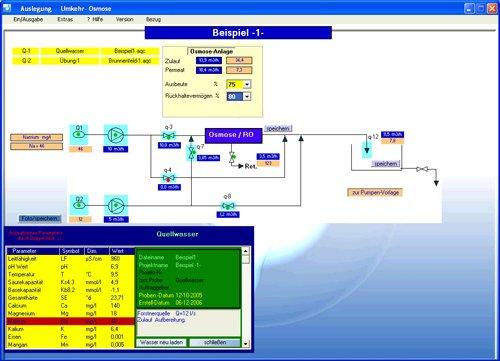 10. Produktbild Aquachem - Software f�r Trinkwasser-Aufbereitung+Planung