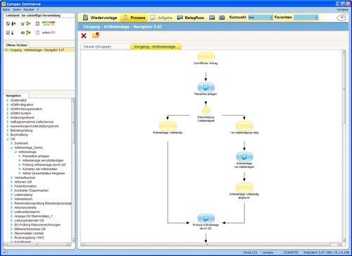 2. Produktbild Compex Commerce - f�r Gesch�ftsprozesse im Gro�handel