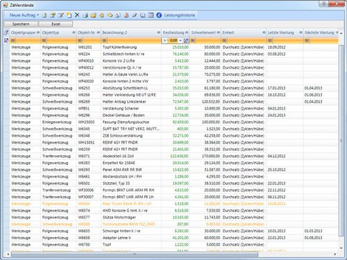 4. Produktbild HDA Instandhaltung, Wartung, Inspektion
