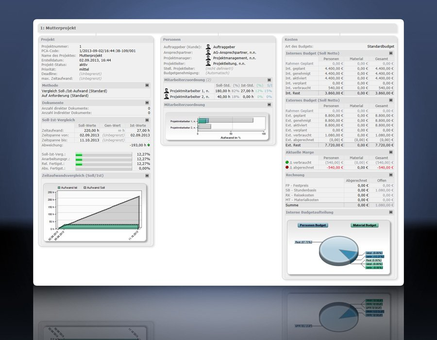 2. Produktbild fx-project - webbasiertes Projektmanagement