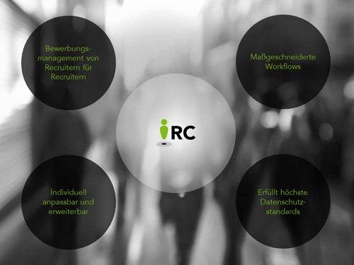 1. Produktbild access Recruiters Center