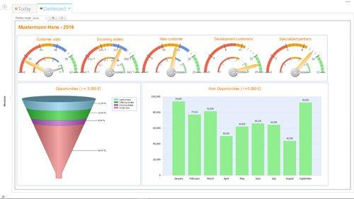 2. Produktbild Sunrise Software Relations CRM