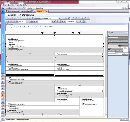 3. Produktbild ibo Prometheus.NET - Prozessmanagementsoftware BPM
