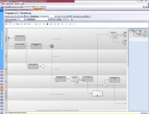 8. Produktbild ibo Prometheus.NET - Prozessmanagementsoftware BPM
