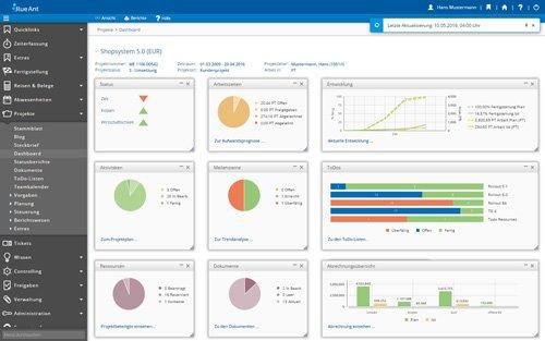 1. ProduktbildBlue Ant | Multi-Projektmanagement Software