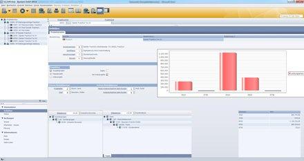 pds abacus - Angebotskalkulation mit GAEB DA XML Import