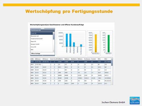 12. Produktbild SAP Business One - mit Kennzahlen Ihre Produktion steuern