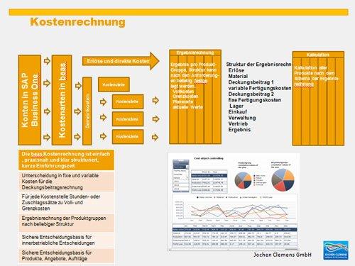 2. Produktbild SAP Business One - mit Kennzahlen Ihre Produktion steuern