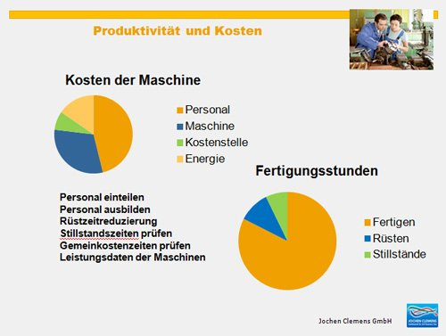 5. Produktbild SAP Business One - mit Kennzahlen Ihre Produktion steuern