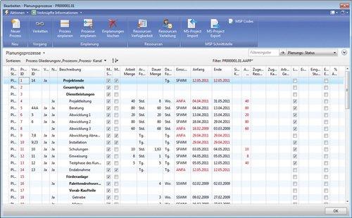 3. Produktbild  cc|project für Dienstleister auf Basis von Microsoft Dynamics