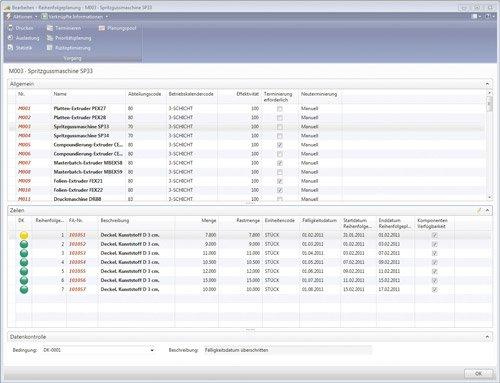 3. Produktbild cc|prozessfertigung auf Basis von Microsoft Dynamics