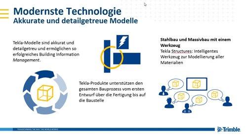 5. Produktbild Tekla Structures für Stahlbau / Metallbau / Anlagenbau / Stahlbetonbau