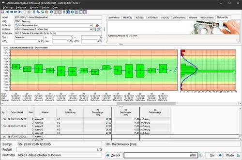 Compact.Net - Prüfplanung / Qualitätsprüfung / SPC / LIMS