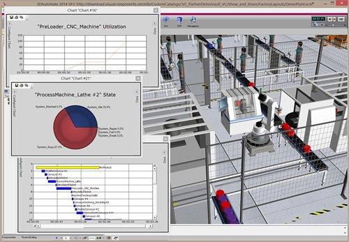 2. Produktbild 3D Simulation mit 3D Create von Visual Components