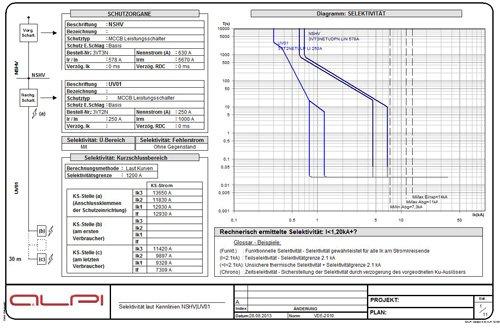4. Produktbild ALPI CANECO BT - Berechnung von Niederspannungsanlagen