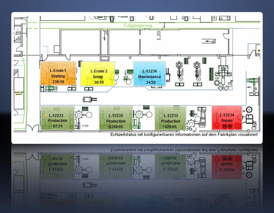 4. Produktbild Cosmino MES plus (MES, MDE, BDE)