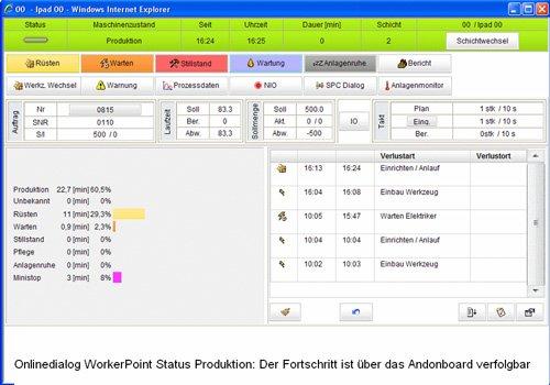 5. Produktbild Cosmino MES plus (MES, MDE, BDE)