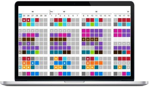 4. Produktbild MOCO Cloud-Software für Agenturen und Dienstleister