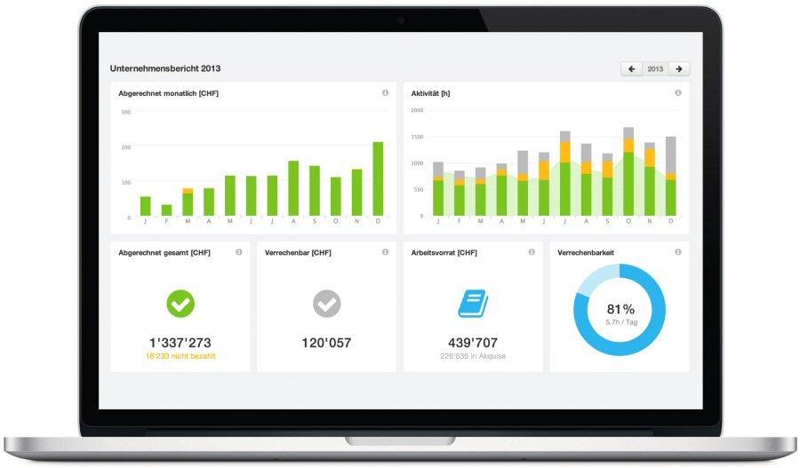 1. Produktbild MOCO Cloud-Software f�r Agenturen und Dienstleister