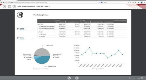 6 Produktbild IDL.KONSIS Financial Reporting Überleitungsbilianz