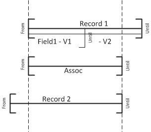 14. Produktbild MASHUCAN Basic - CRM, ERP, Framework