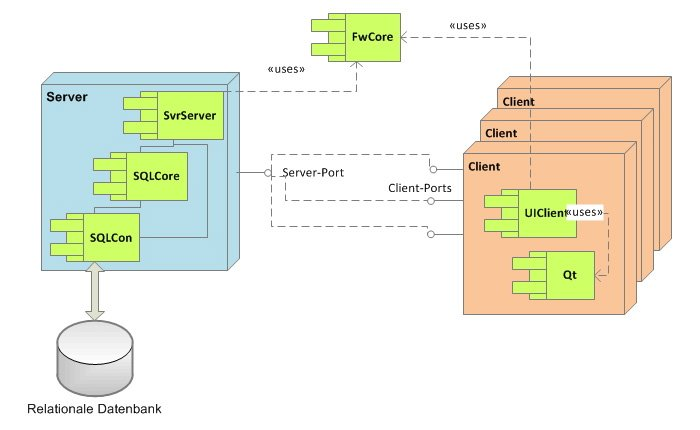 16. Produktbild MASHUCAN Basic - CRM, ERP, Framework