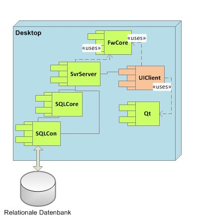 17. Produktbild MASHUCAN Basic - CRM, ERP, Framework