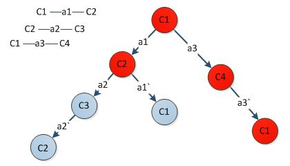 13. Produktbild MASHUCAN Basic - CRM, ERP, Framework