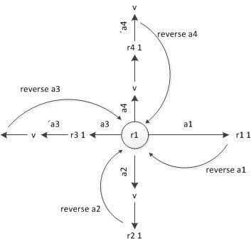 10. Produktbild MASHUCAN Basic - CRM, ERP, Framework