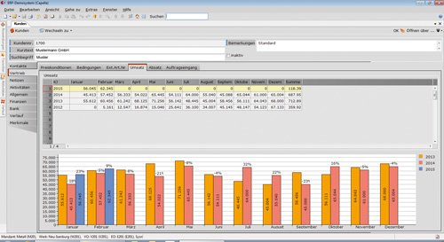 1. Produktbild COBUS ERP/3 � mehr als nur ERP