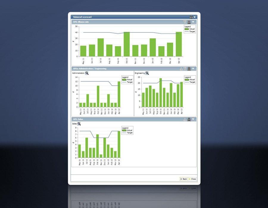 2. Produktbild myPARM - Multiprojektmanagement