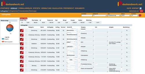 2. Produktbild dashandwerk.net - kaufmännische Handwerkersoftware