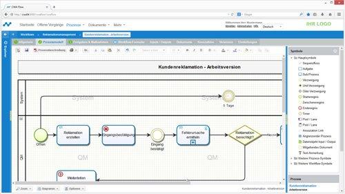 1. Produktbild Beschwerdemanagement und Reklamationsmanagement mit CWA Flow