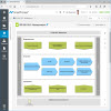 Prozessmanagement, QM-Software und Workflow Software