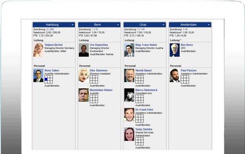 4. Produktbild rexx HR - Nachfolgeplanung