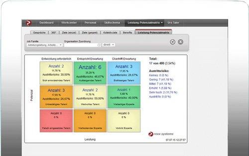 2. Produktbild rexx HR - Nachfolgeplanung